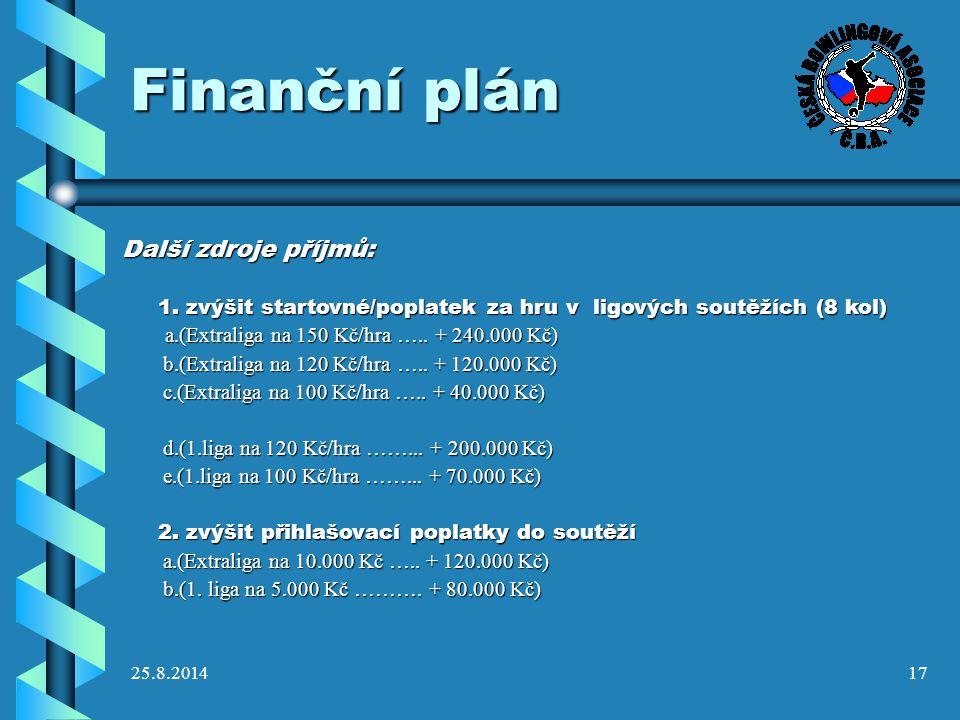 Finanční plán Další zdroje příjmů: