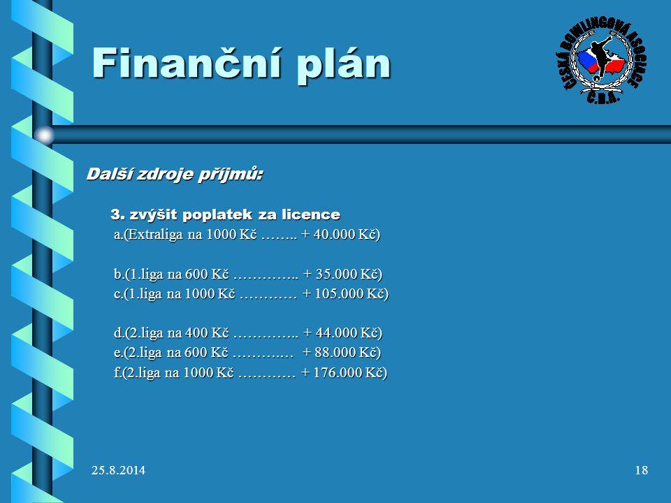Finanční plán Další zdroje příjmů: 3. zvýšit poplatek za licence