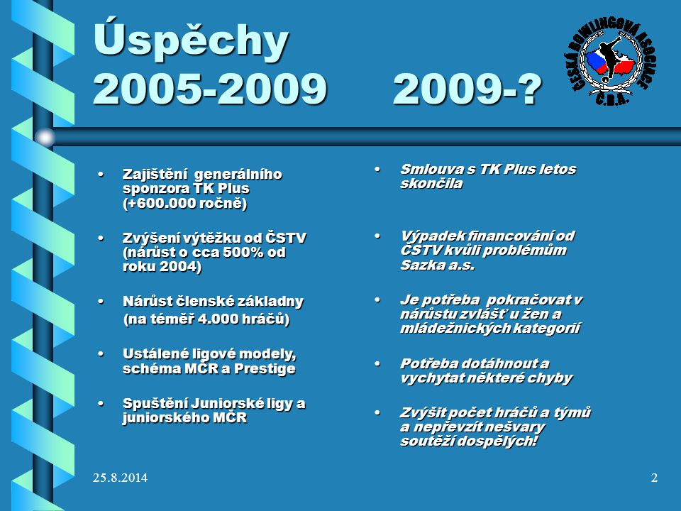 Úspěchy 2005-2009 2009- Smlouva s TK Plus letos skončila