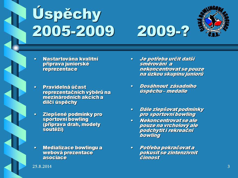 Úspěchy 2005-2009 2009- Nastartována kvalitní příprava juniorské reprezentace.