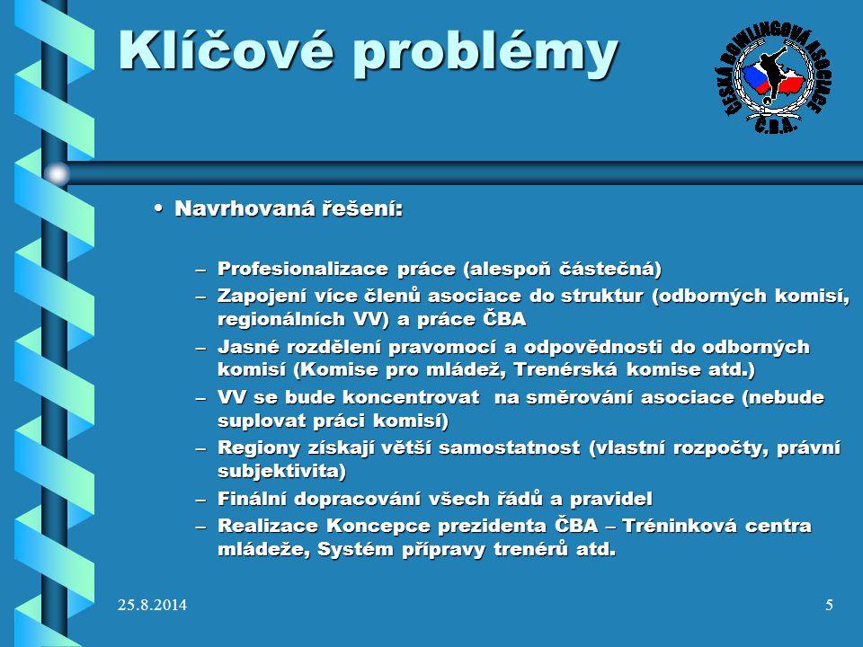 Klíčové problémy Navrhovaná řešení: