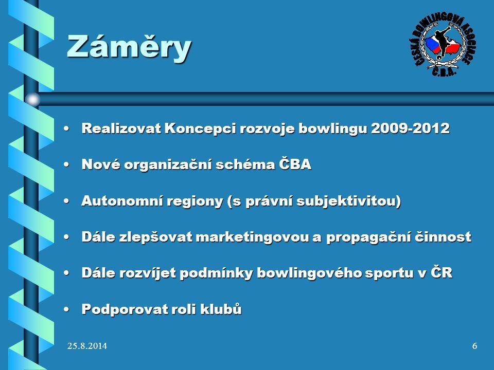 Záměry Realizovat Koncepci rozvoje bowlingu 2009-2012
