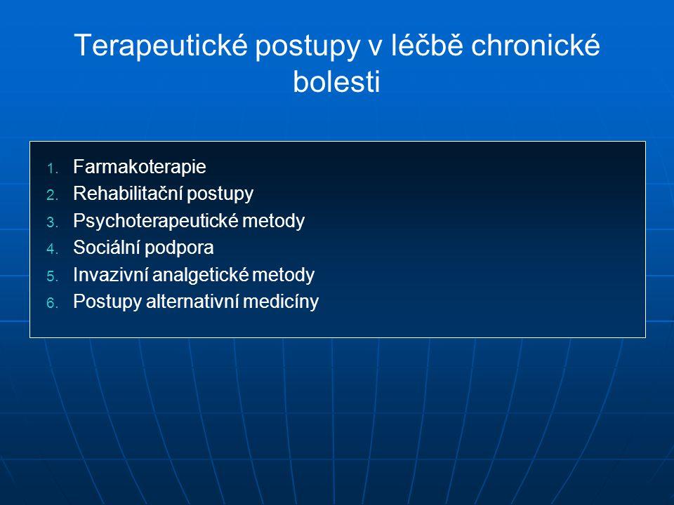Terapeutické postupy v léčbě chronické bolesti