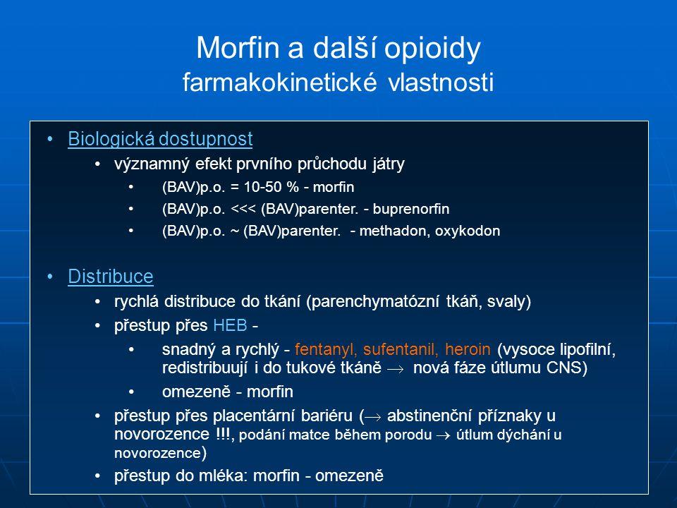 Morfin a další opioidy farmakokinetické vlastnosti