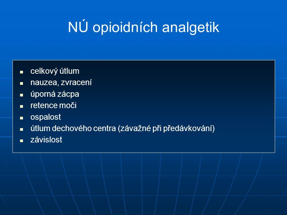 NÚ opioidních analgetik
