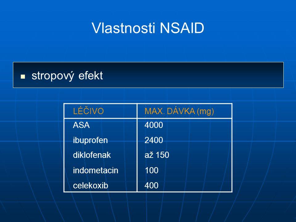 Vlastnosti NSAID stropový efekt LÉČIVO MAX. DÁVKA (mg) ASA 4000