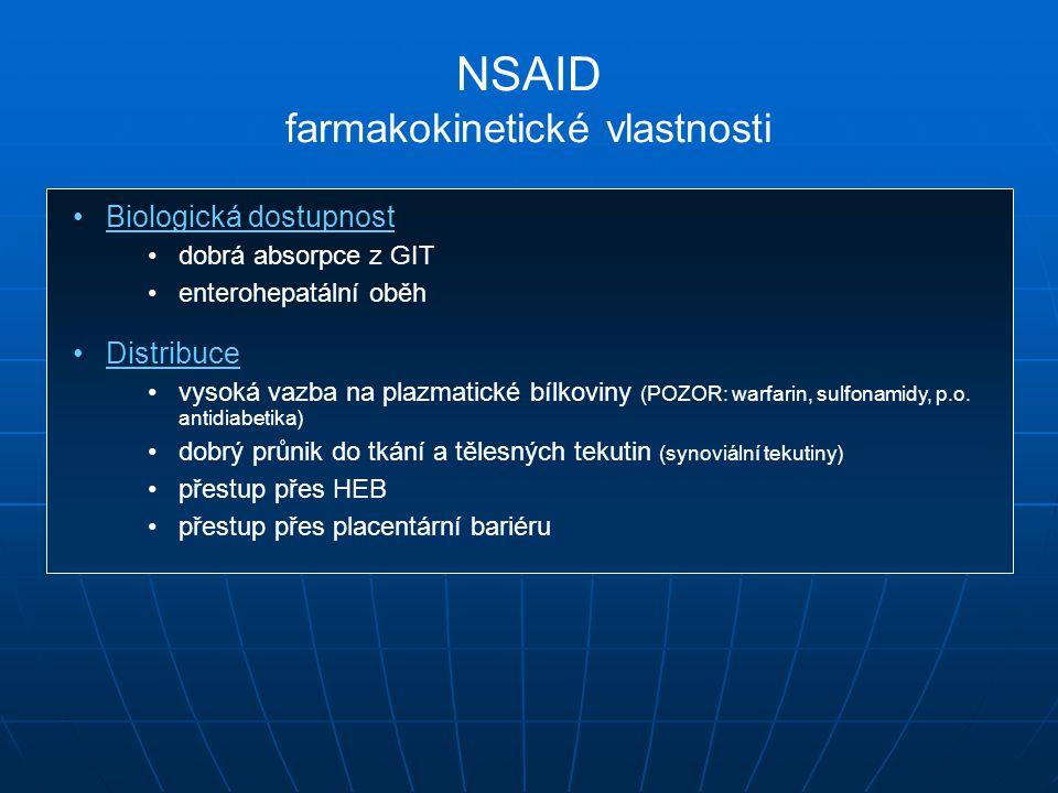 NSAID farmakokinetické vlastnosti