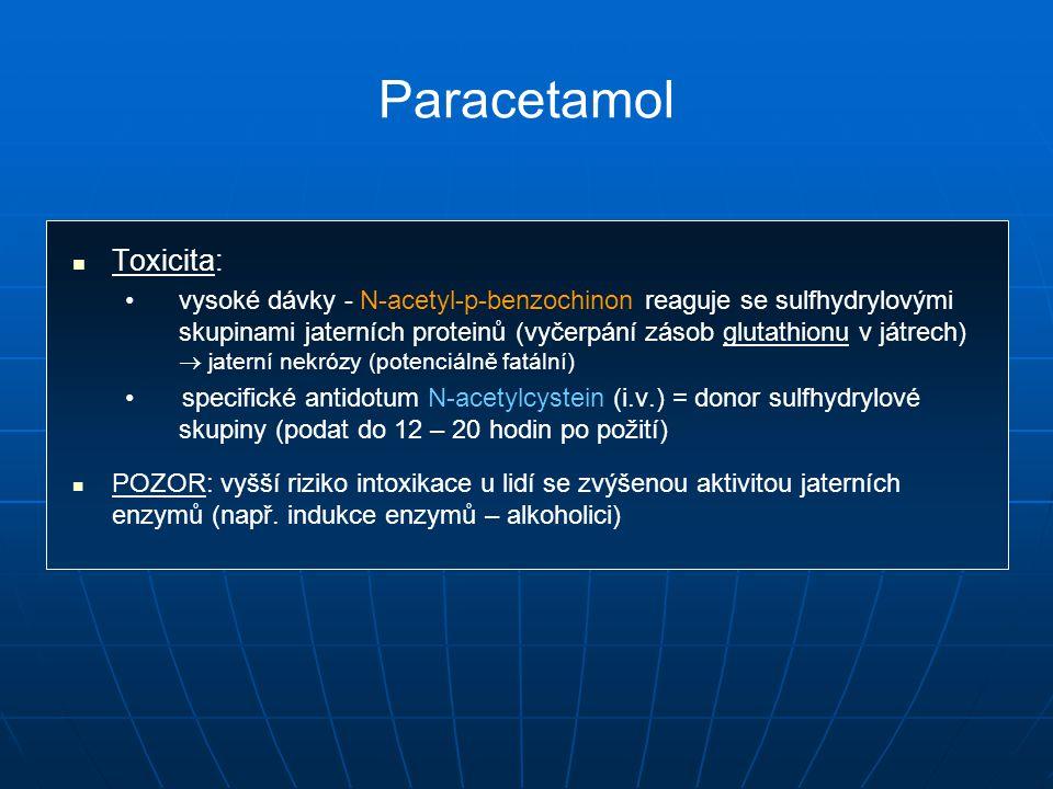 Paracetamol Toxicita: