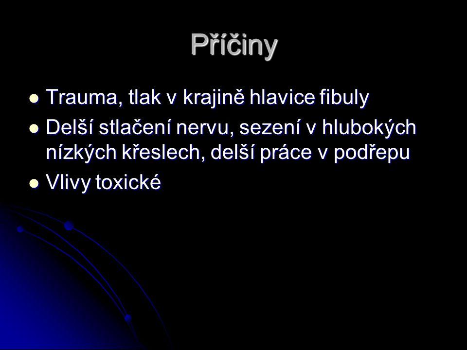 Příčiny Trauma, tlak v krajině hlavice fibuly