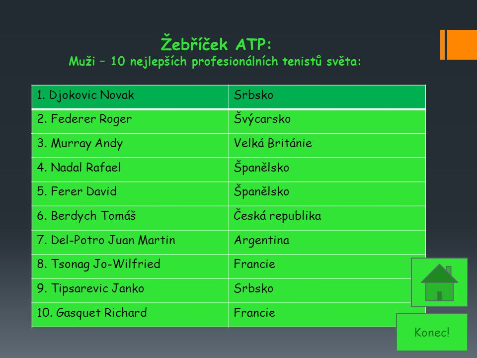 Žebříček ATP: Muži – 10 nejlepších profesionálních tenistů světa: