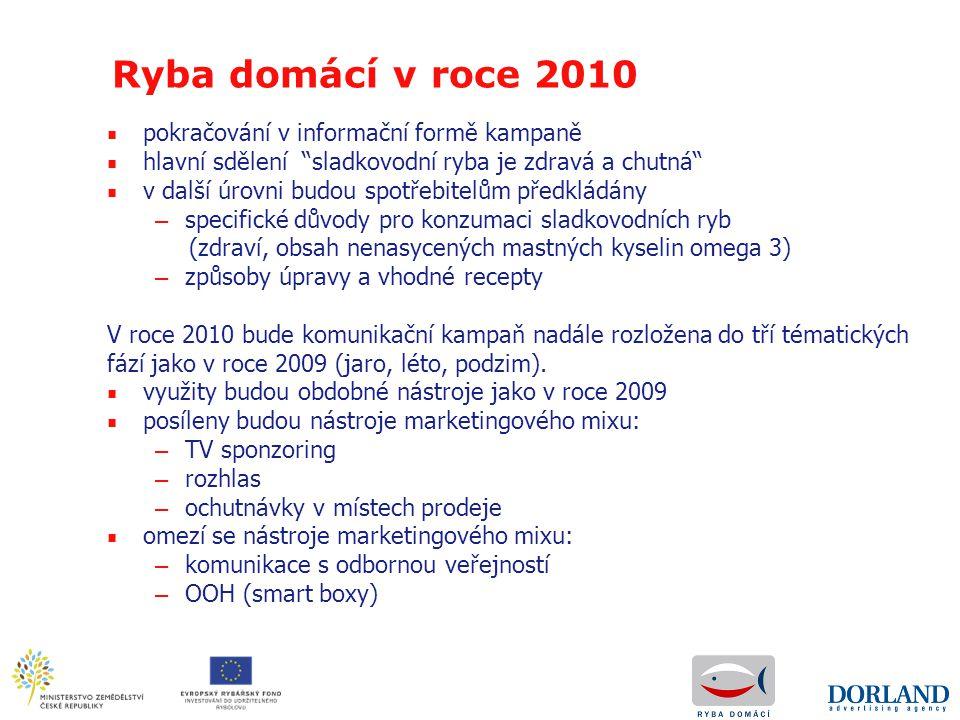 Ryba domácí v roce 2010 pokračování v informační formě kampaně
