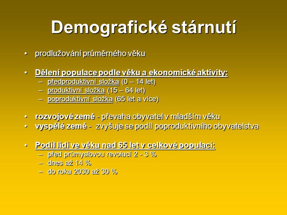 Demografické stárnutí