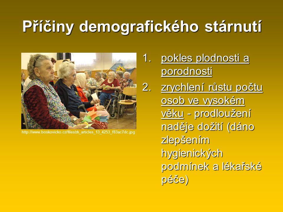 Příčiny demografického stárnutí