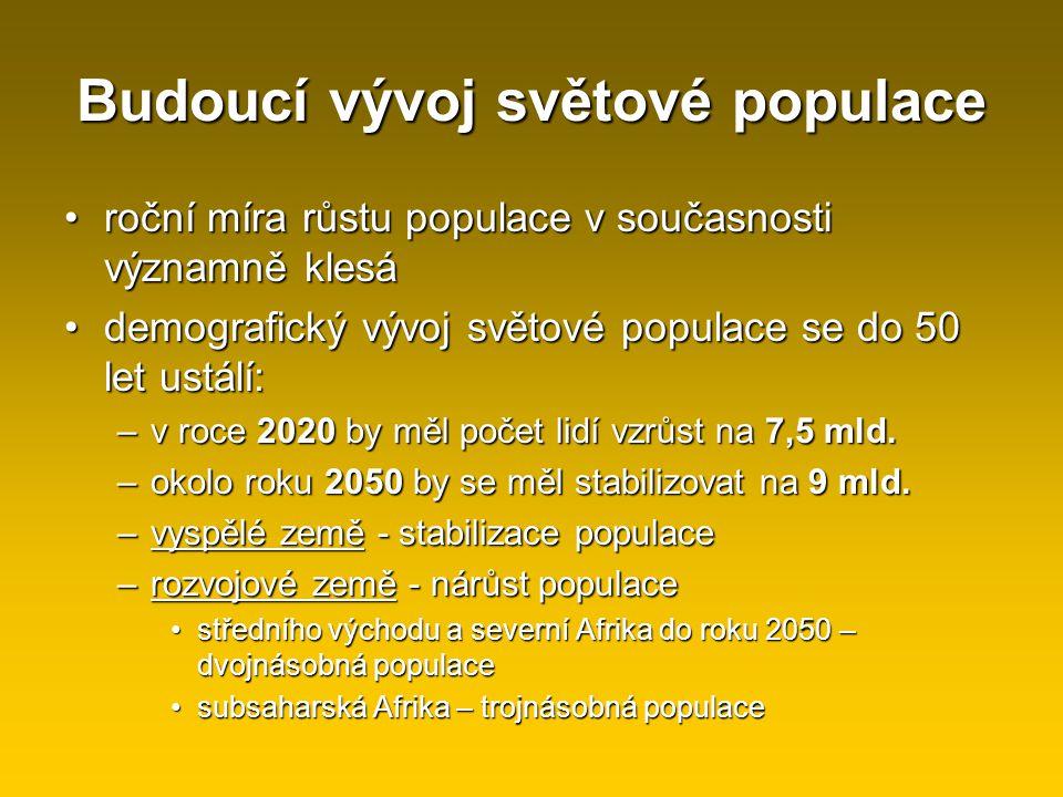 Budoucí vývoj světové populace