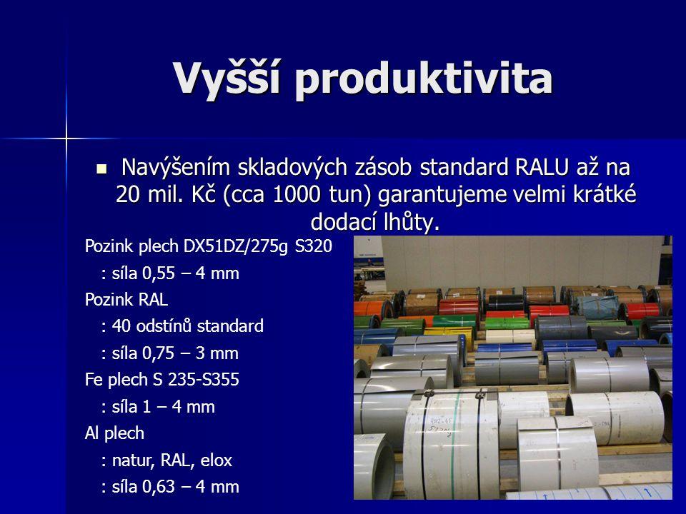 Vyšší produktivita Navýšením skladových zásob standard RALU až na 20 mil. Kč (cca 1000 tun) garantujeme velmi krátké dodací lhůty.
