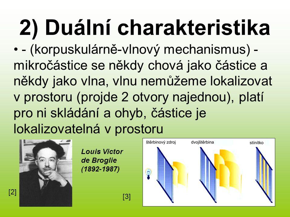 2) Duální charakteristika