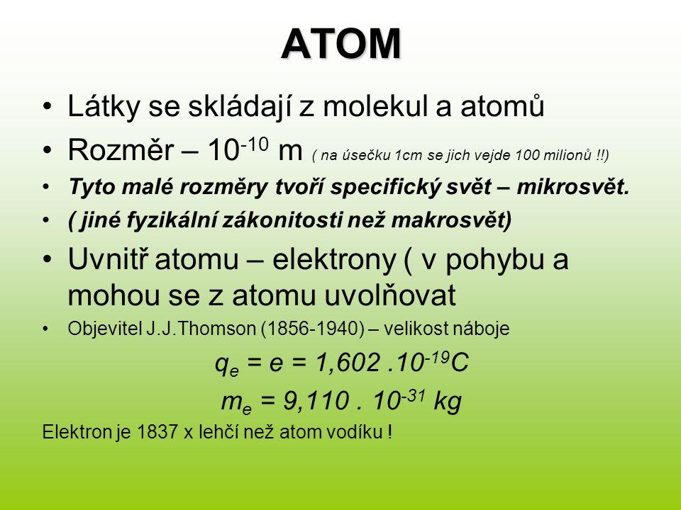 ATOM Látky se skládají z molekul a atomů