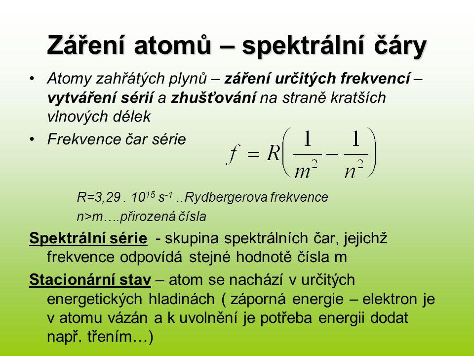 Záření atomů – spektrální čáry