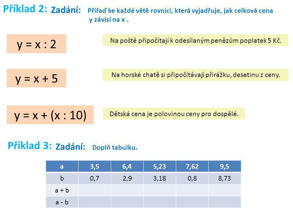 y = x : 2 y = x + 5 y = x + (x : 10) Příklad 2: Příklad 3: Zadání: