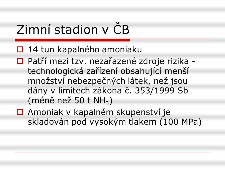 Zimní stadion v ČB 14 tun kapalného amoniaku