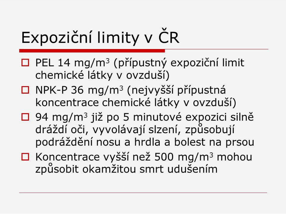 Expoziční limity v ČR PEL 14 mg/m3 (přípustný expoziční limit chemické látky v ovzduší)