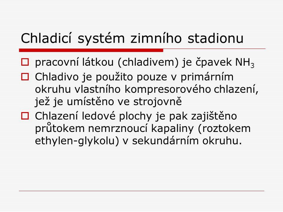 Chladicí systém zimního stadionu