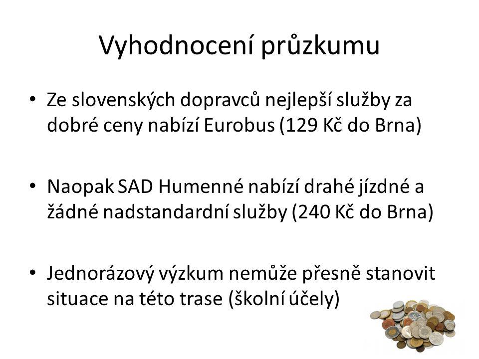 Vyhodnocení průzkumu Ze slovenských dopravců nejlepší služby za dobré ceny nabízí Eurobus (129 Kč do Brna)