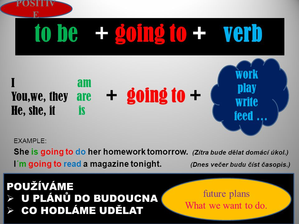 + going to + to be + going to + verb work play I am write