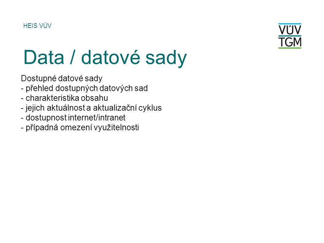 Data / datové sady Dostupné datové sady