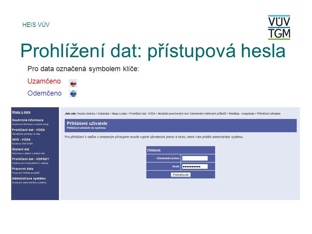 Prohlížení dat: přístupová hesla