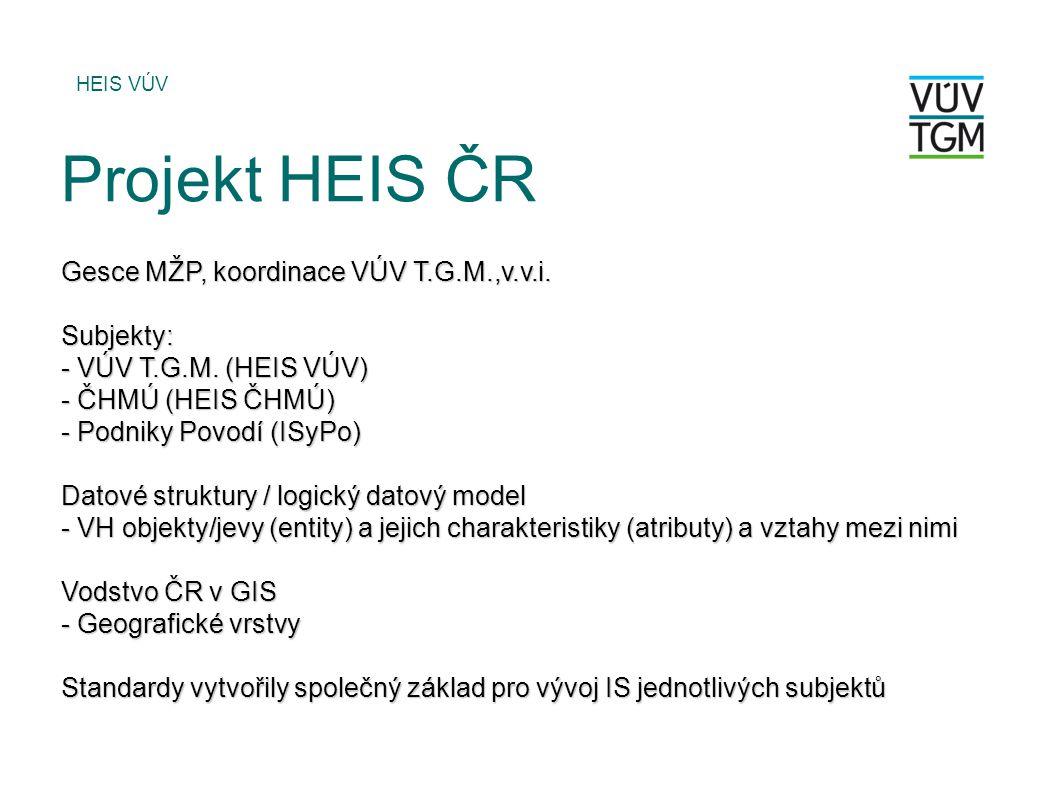 Projekt HEIS ČR Gesce MŽP, koordinace VÚV T.G.M.,v.v.i. Subjekty: