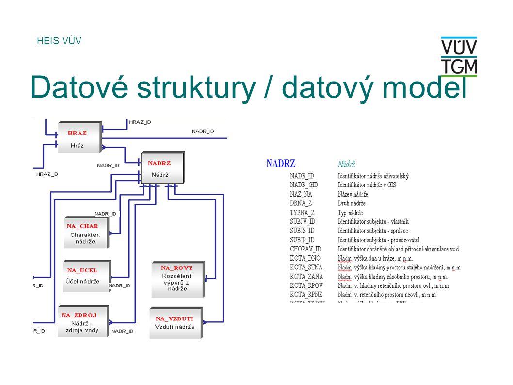 Datové struktury / datový model