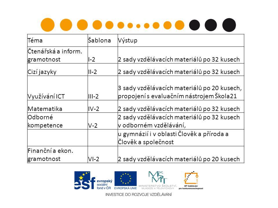 Téma Šablona. Výstup. Čtenářská a inform. gramotnost. I-2. 2 sady vzdělávacích materiálů po 32 kusech.