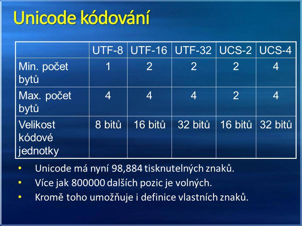 Unicode kódování UTF-8 UTF-16 UTF-32 UCS-2 UCS-4 Min. počet bytů 1 2 4