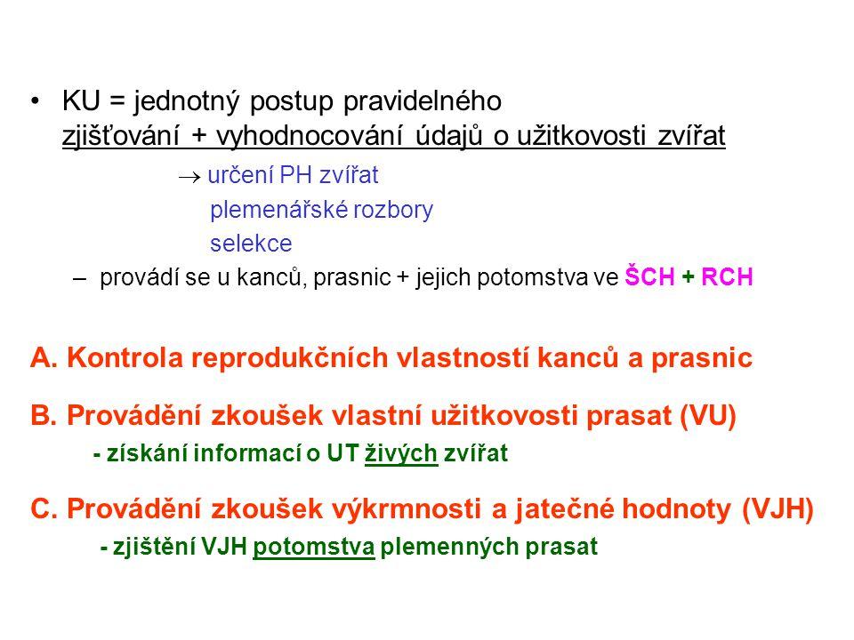 A. Kontrola reprodukčních vlastností kanců a prasnic