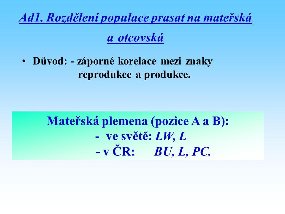 Ad1. Rozdělení populace prasat na mateřská a otcovská