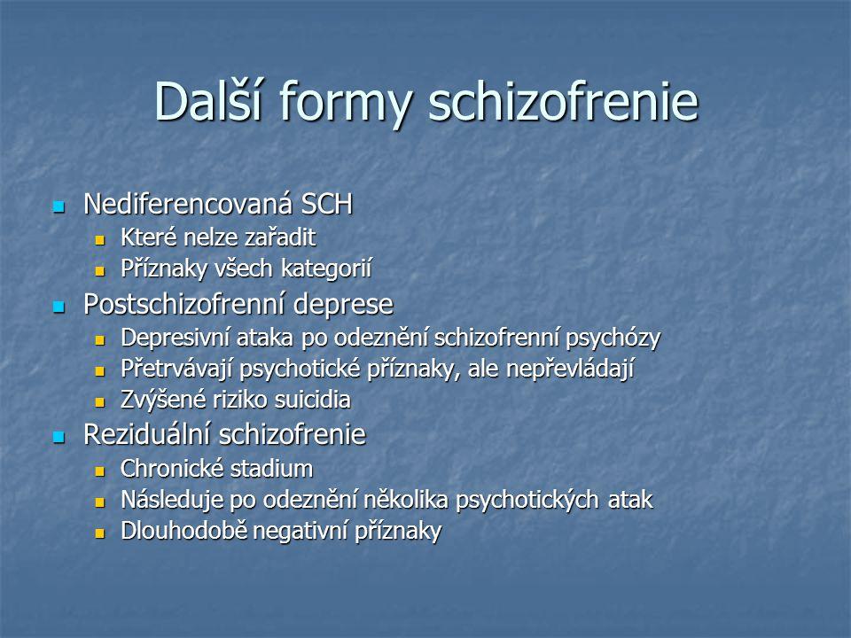 Další formy schizofrenie