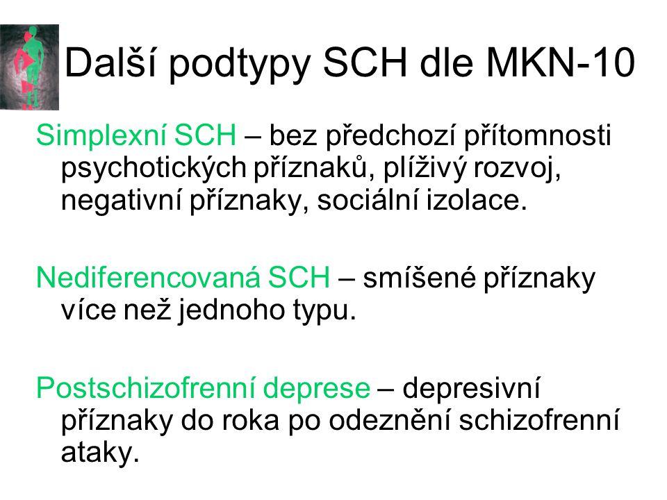 Další podtypy SCH dle MKN-10