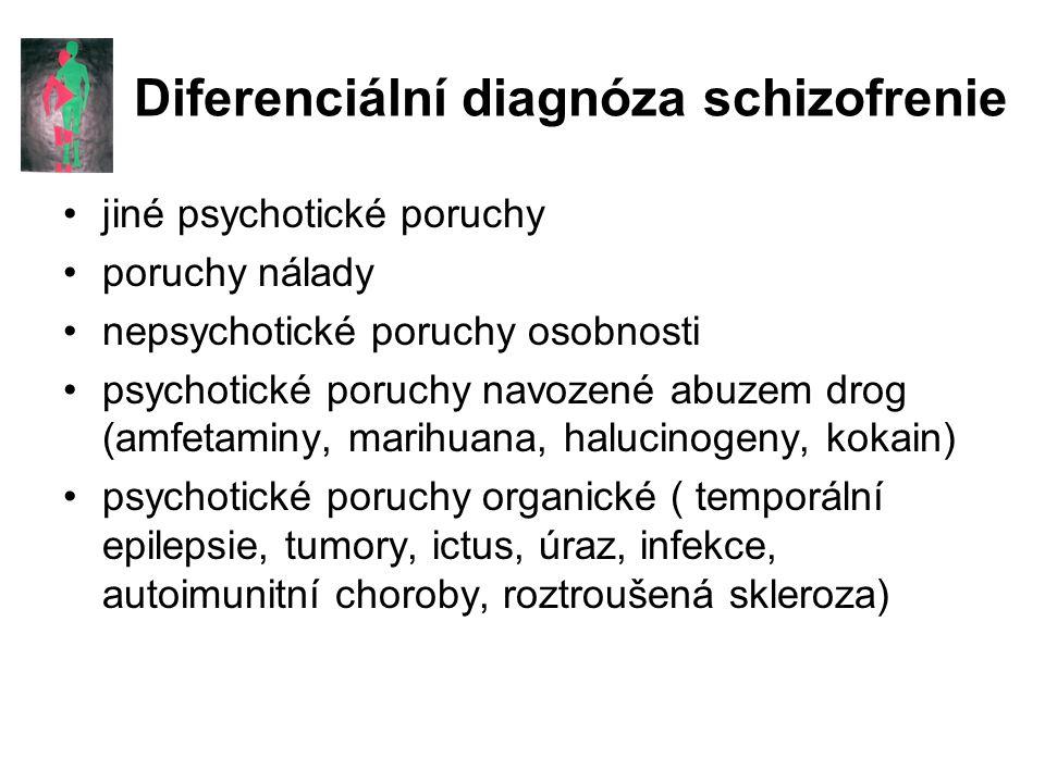 Diferenciální diagnóza schizofrenie