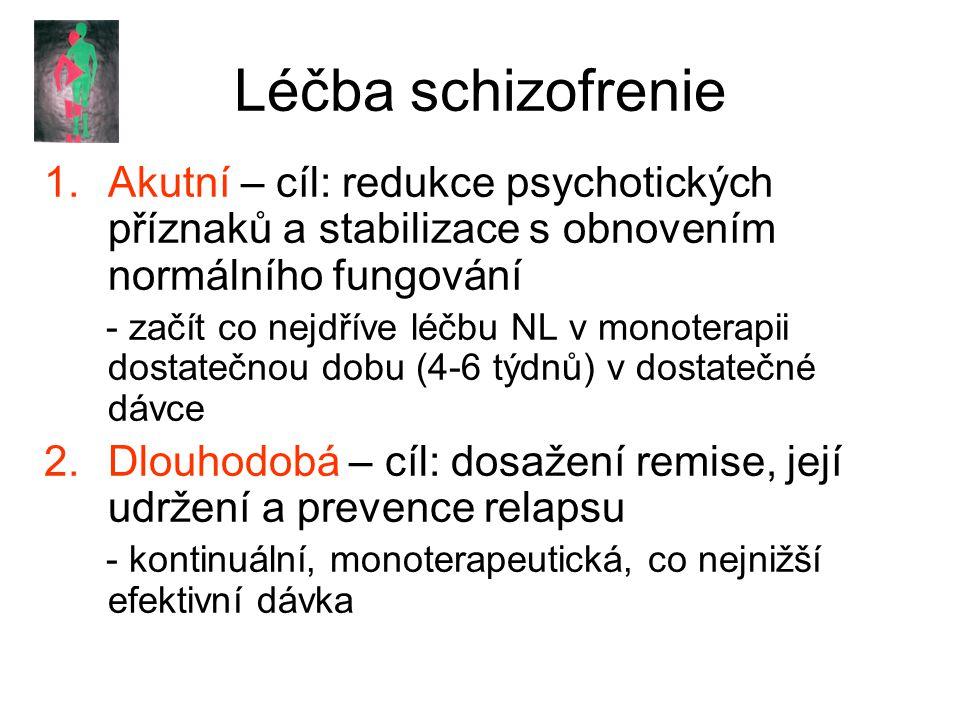 Léčba schizofrenie Akutní – cíl: redukce psychotických příznaků a stabilizace s obnovením normálního fungování.