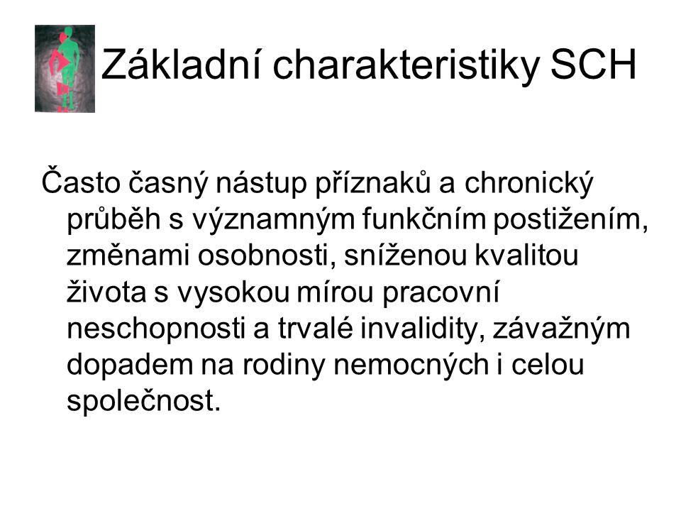 Základní charakteristiky SCH