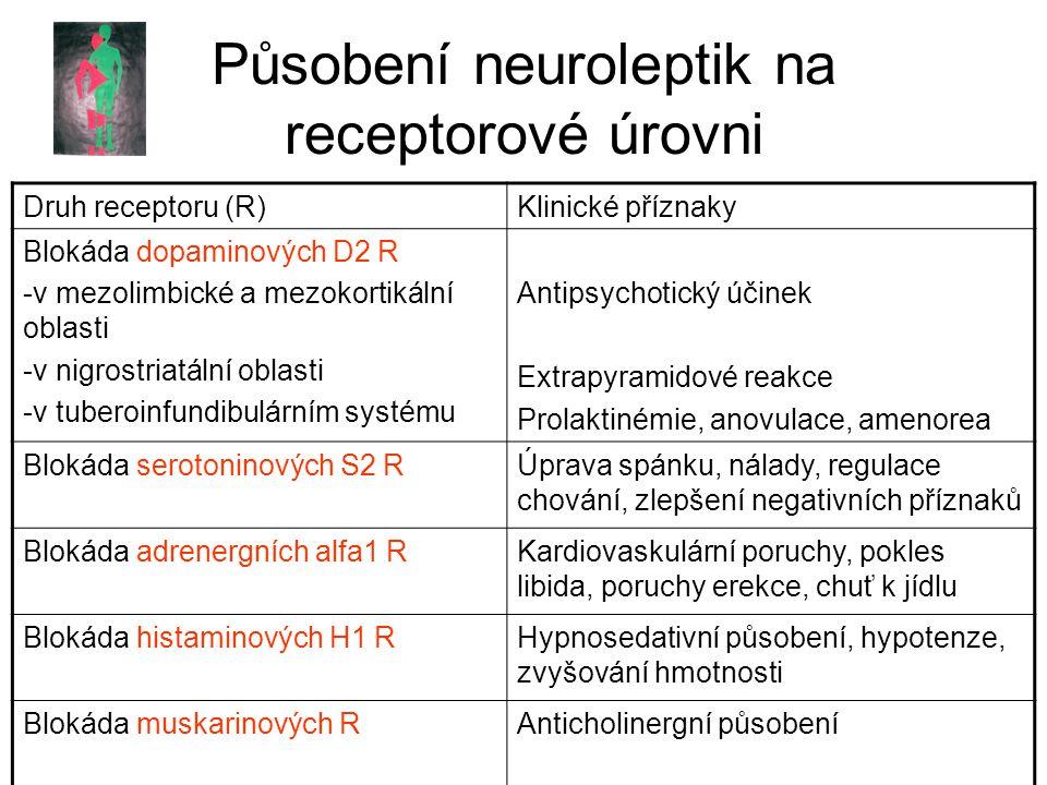Působení neuroleptik na receptorové úrovni