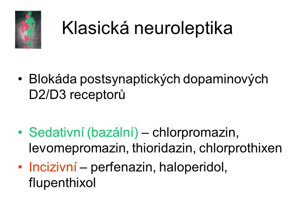 Klasická neuroleptika