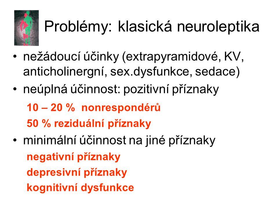 Problémy: klasická neuroleptika