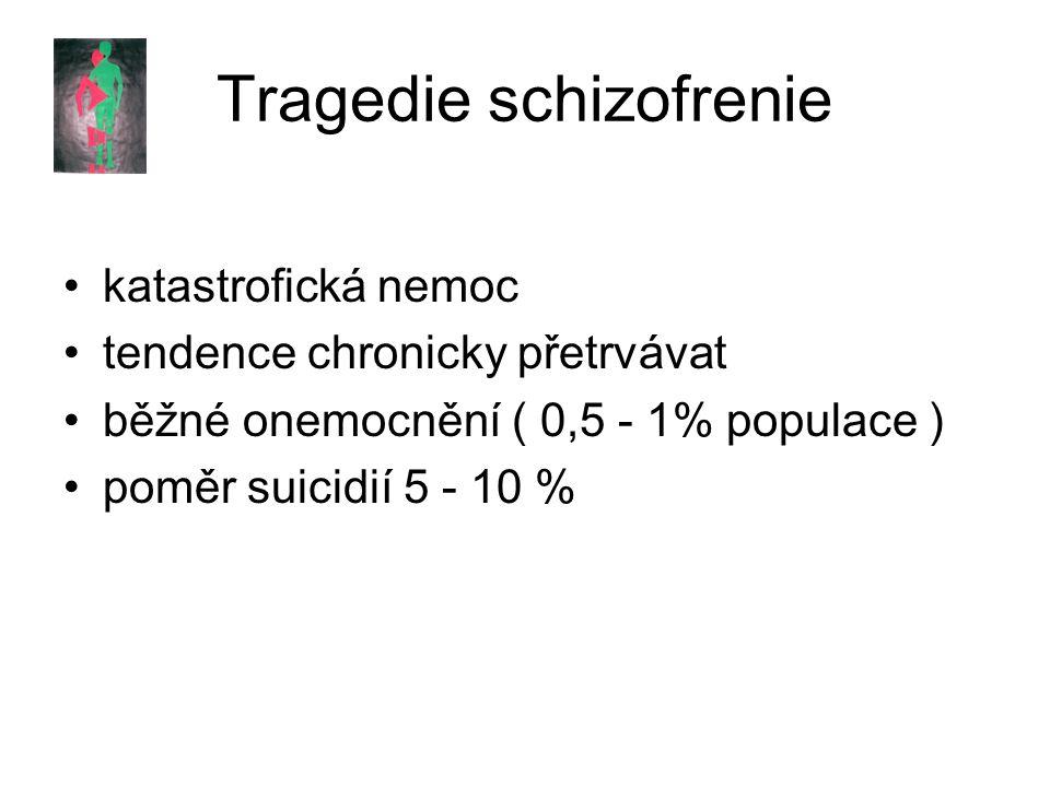 Tragedie schizofrenie