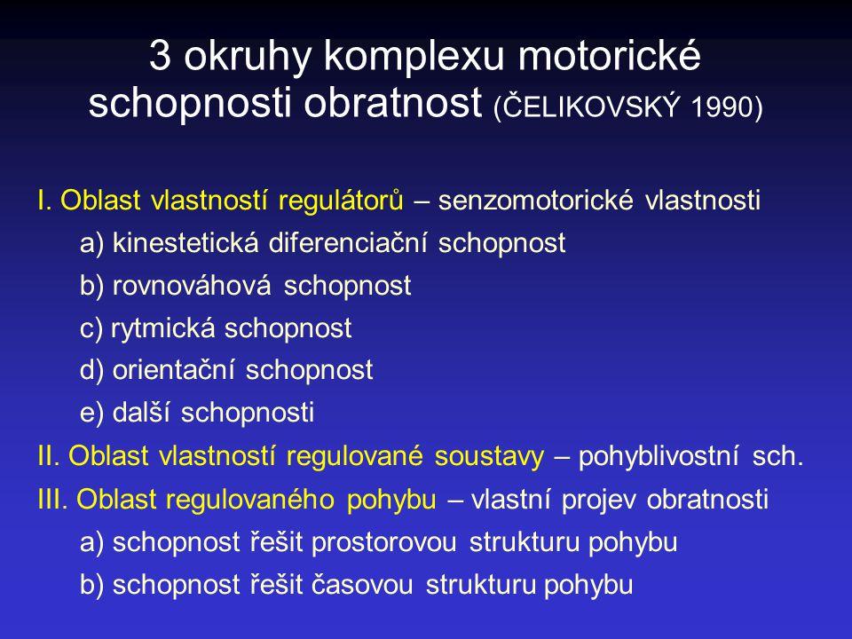 3 okruhy komplexu motorické schopnosti obratnost (ČELIKOVSKÝ 1990)