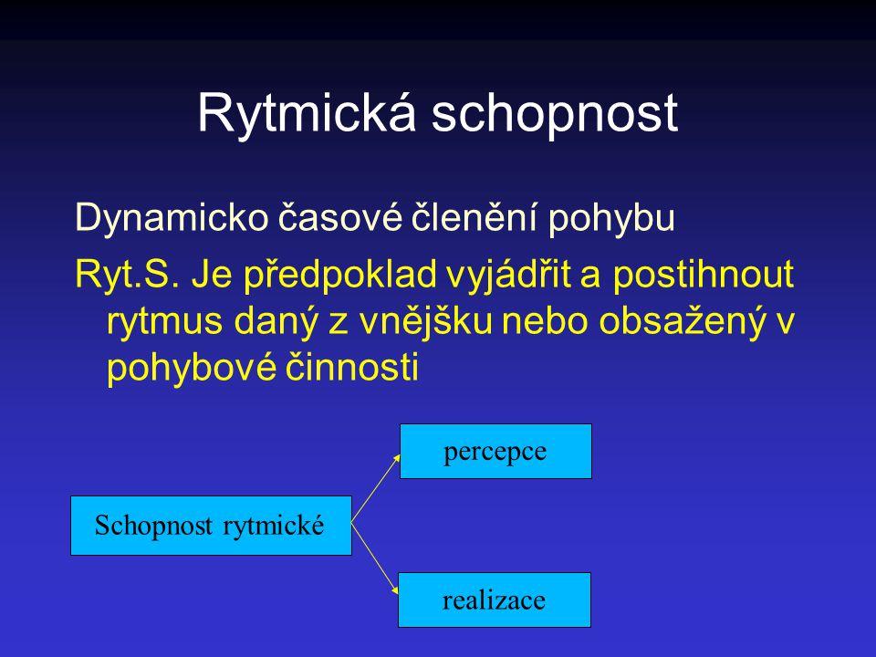 Rytmická schopnost Dynamicko časové členění pohybu