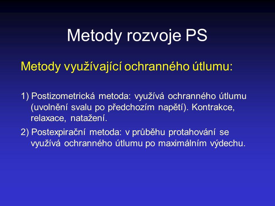 Metody rozvoje PS Metody využívající ochranného útlumu: