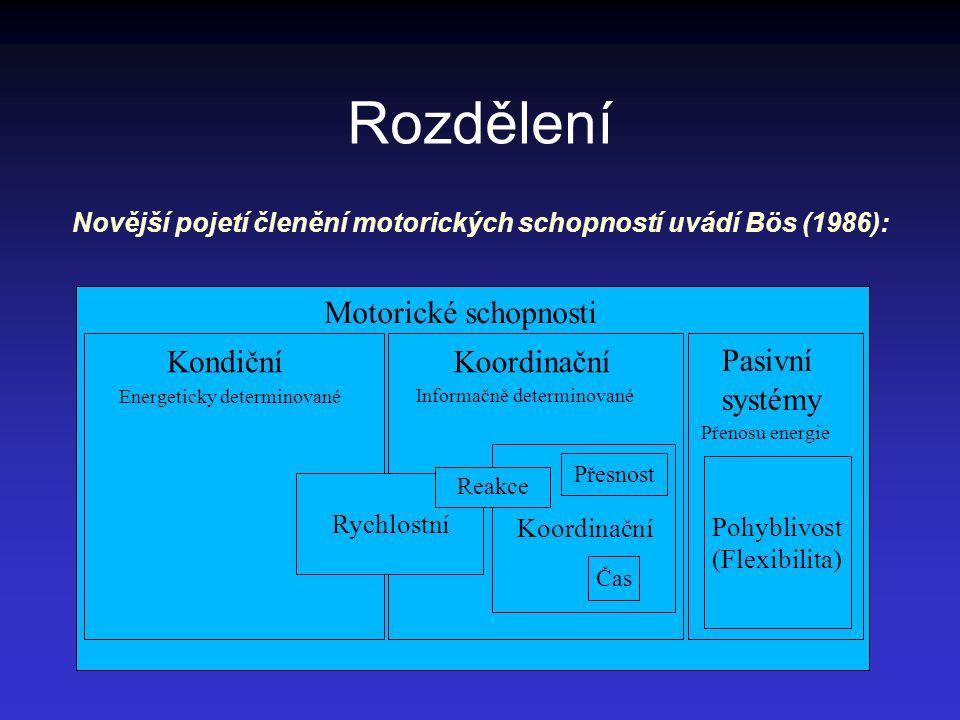 Rozdělení Motorické schopnosti Kondiční Koordinační Pasivní systémy