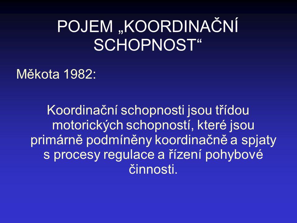 """POJEM """"KOORDINAČNÍ SCHOPNOST"""